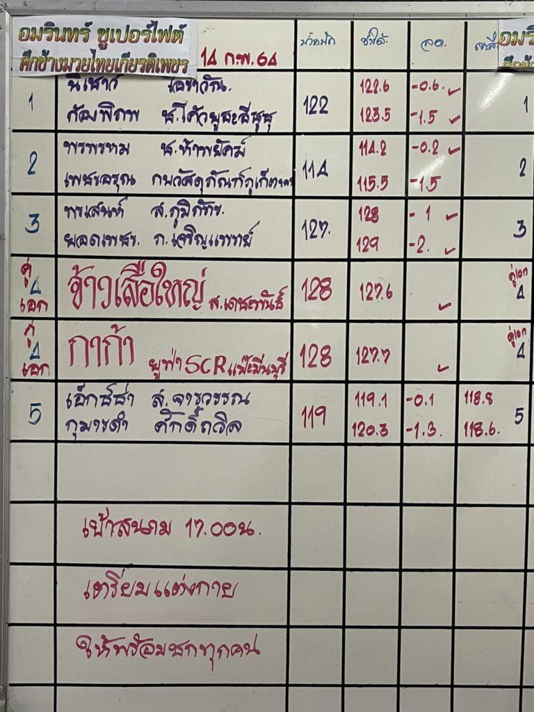 โปรแกรมมวย ศึกช้างมวยไทย วันอาทิตย์ที่ 14